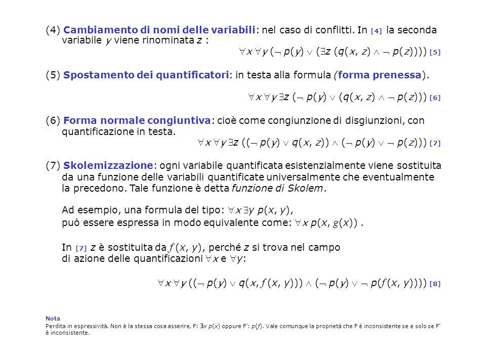 variabile y viene rinominata z :