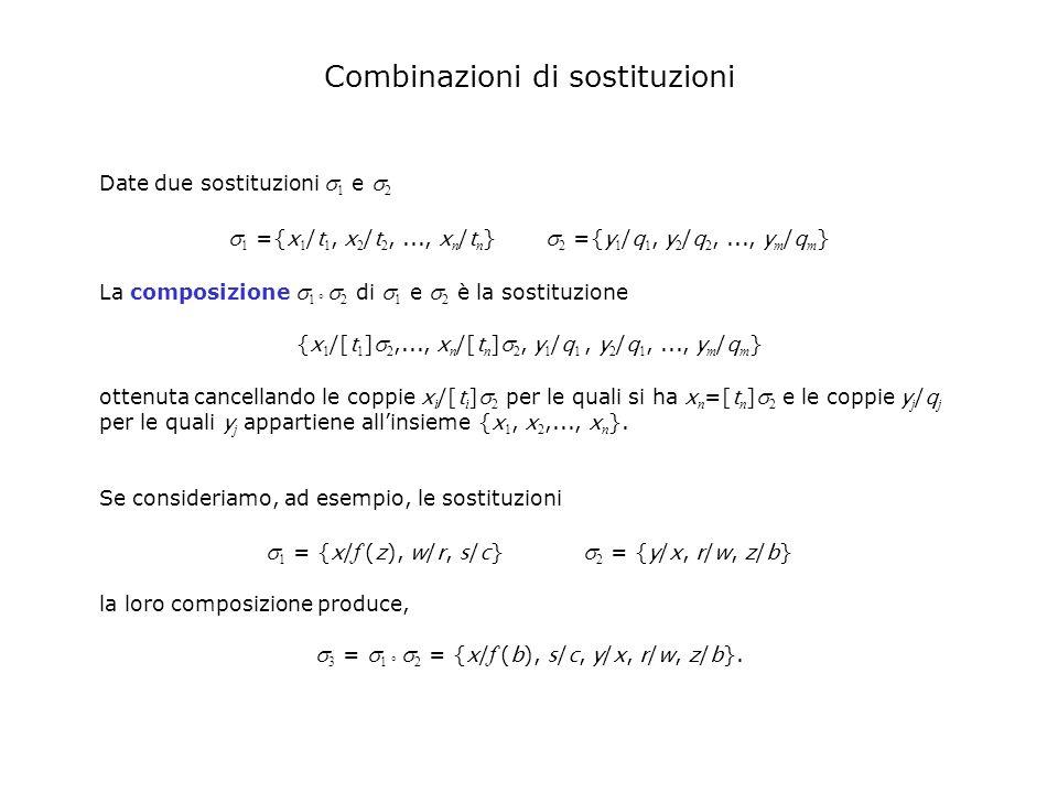 Combinazioni di sostituzioni