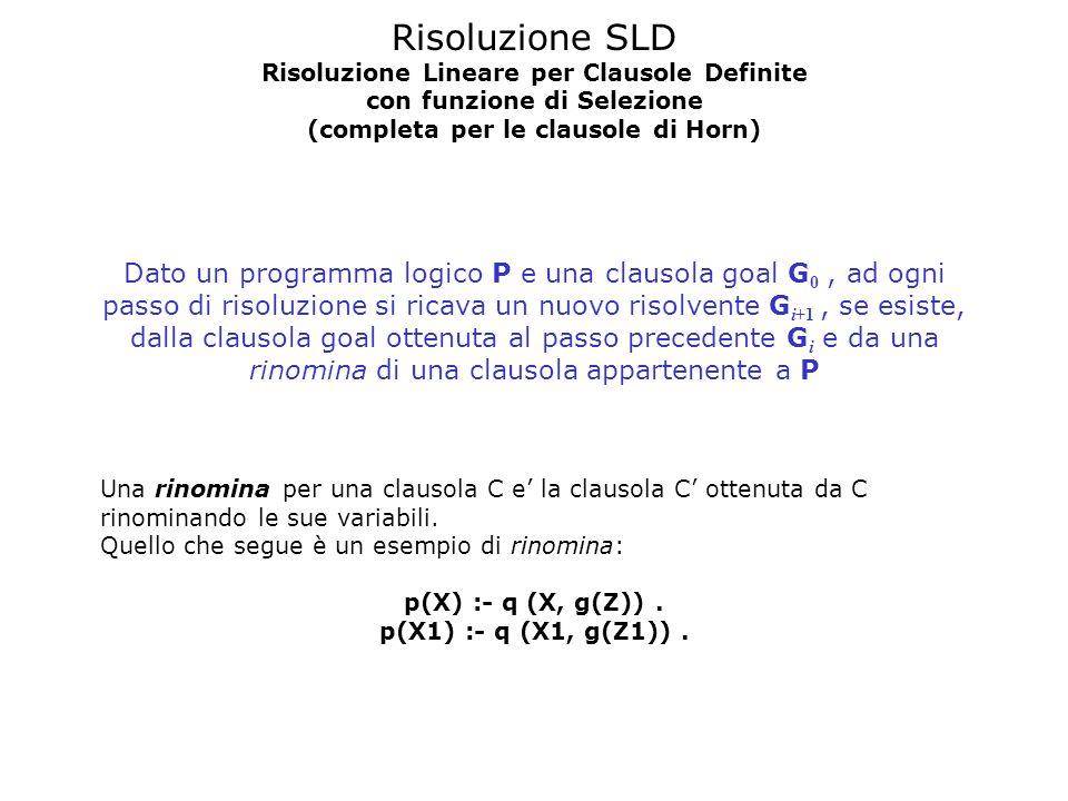 Risoluzione SLD Risoluzione Lineare per Clausole Definite. con funzione di Selezione. (completa per le clausole di Horn)
