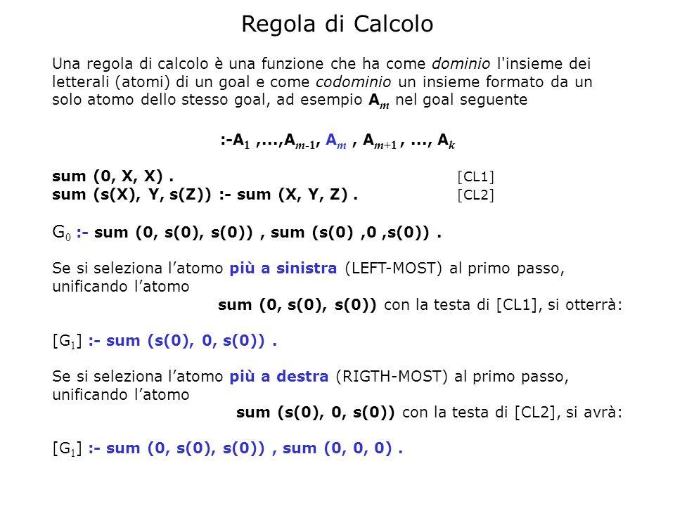 Regola di Calcolo G0 :- sum (0, s(0), s(0)) , sum (s(0) ,0 ,s(0)) .