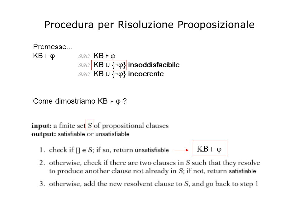 Procedura per Risoluzione Prooposizionale