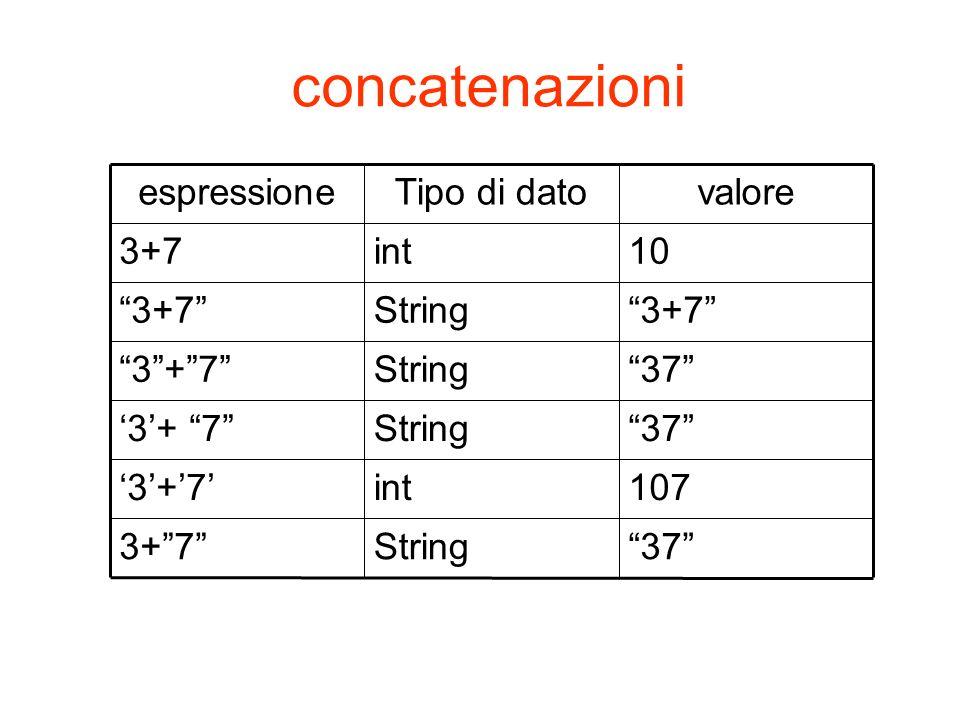 concatenazioni 107 int '3'+'7' 37 String 3+ 7 '3'+ 7 3 + 7