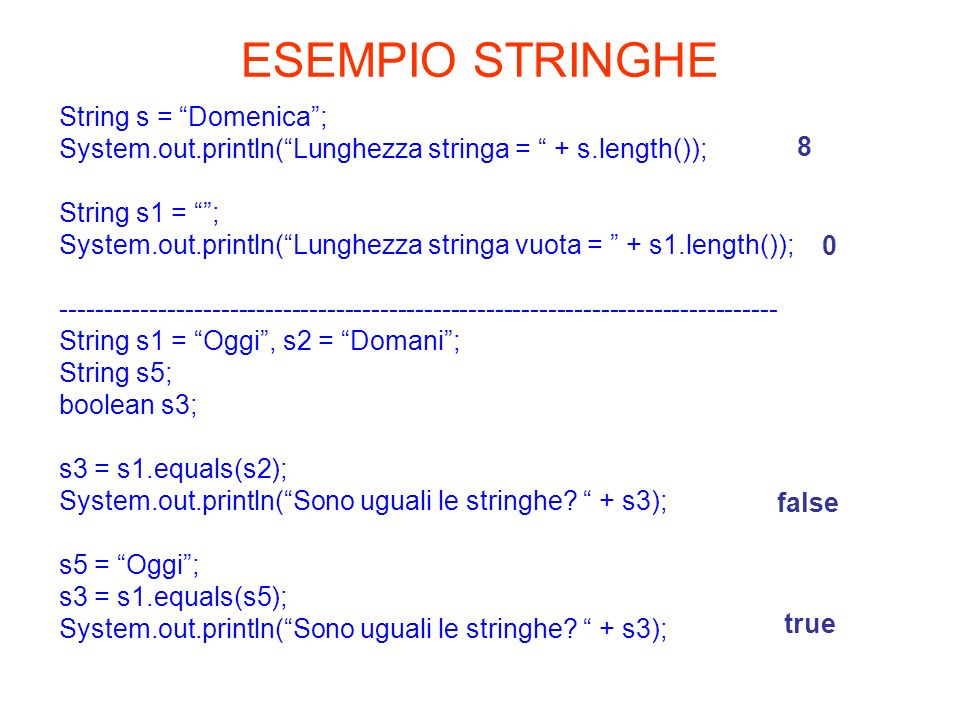 ESEMPIO STRINGHE String s = Domenica ;