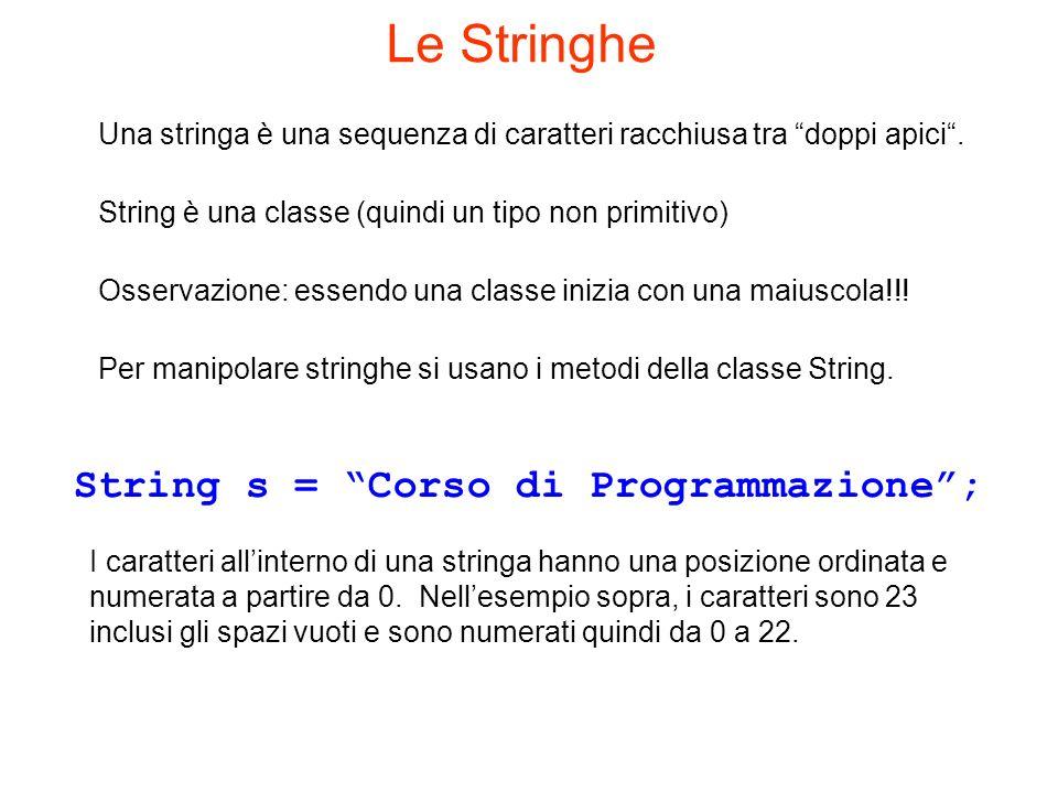 Le Stringhe String s = Corso di Programmazione ;