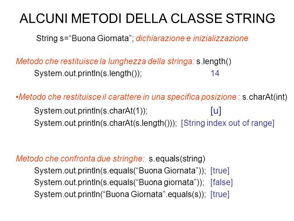 ALCUNI METODI DELLA CLASSE STRING