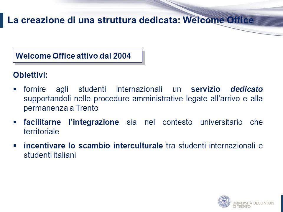 La creazione di una struttura dedicata: Welcome Office