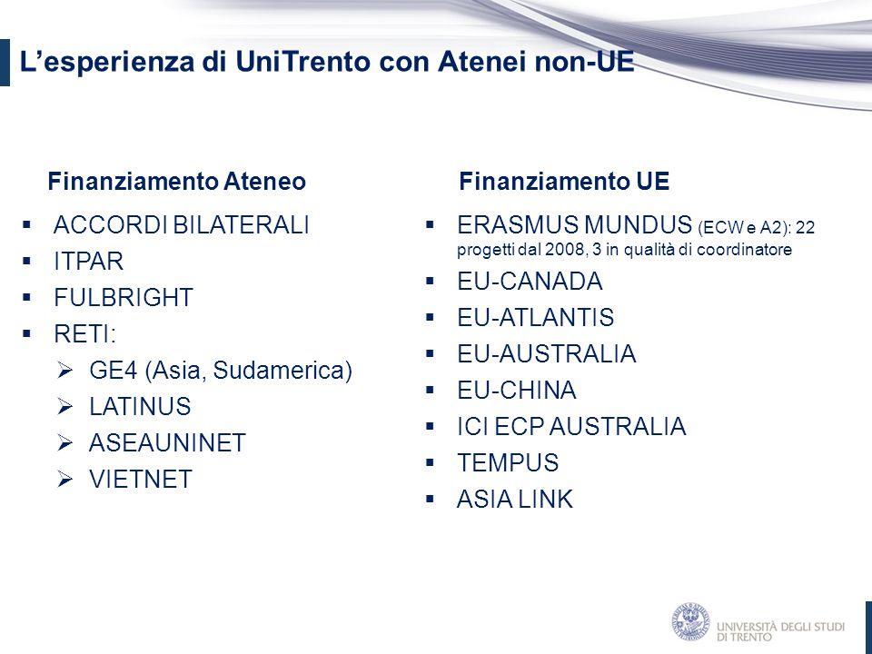 L'esperienza di UniTrento con Atenei non-UE