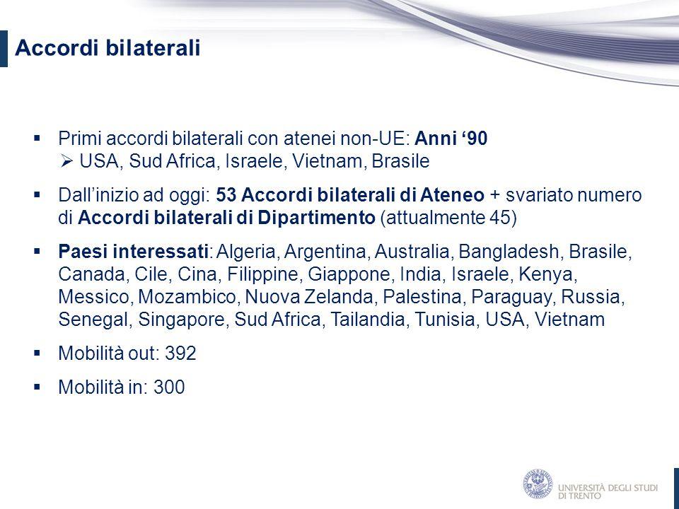 Accordi bilaterali Primi accordi bilaterali con atenei non-UE: Anni '90. USA, Sud Africa, Israele, Vietnam, Brasile.