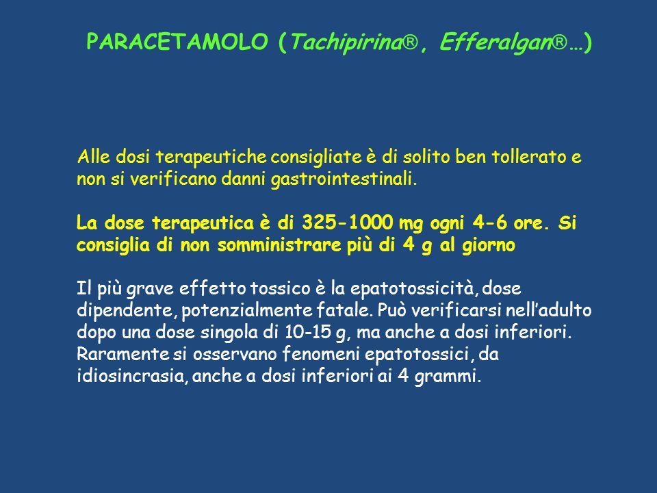 PARACETAMOLO (Tachipirina, Efferalgan…)
