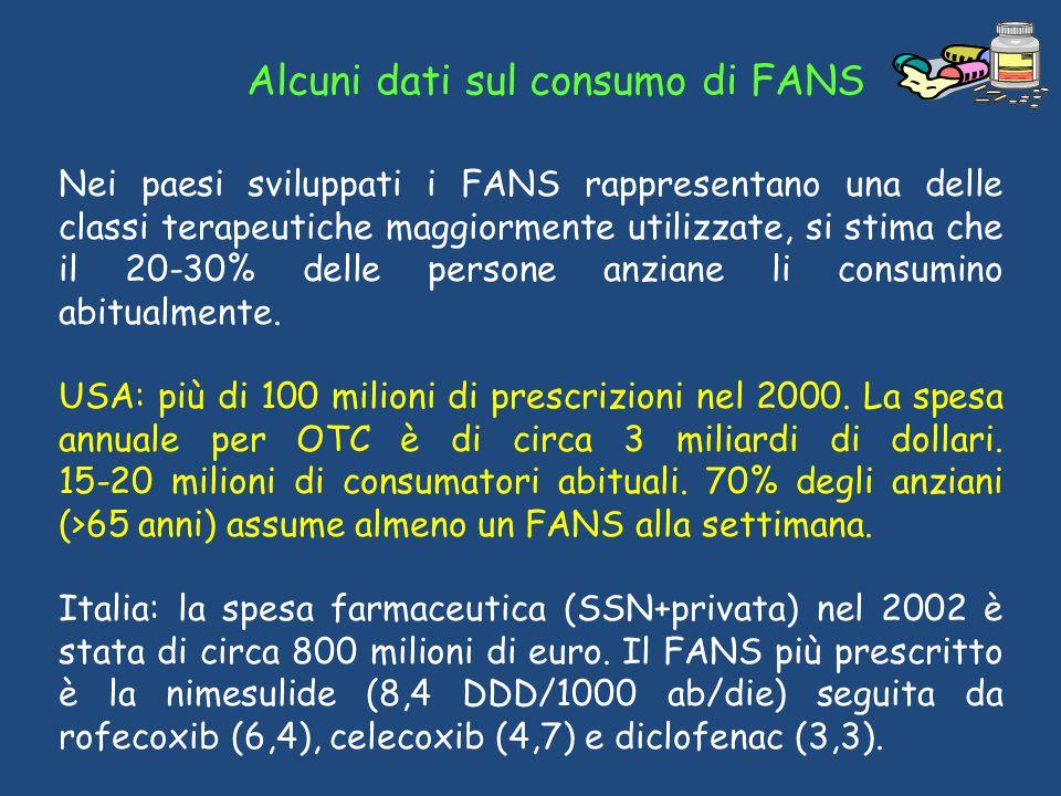 Alcuni dati sul consumo di FANS
