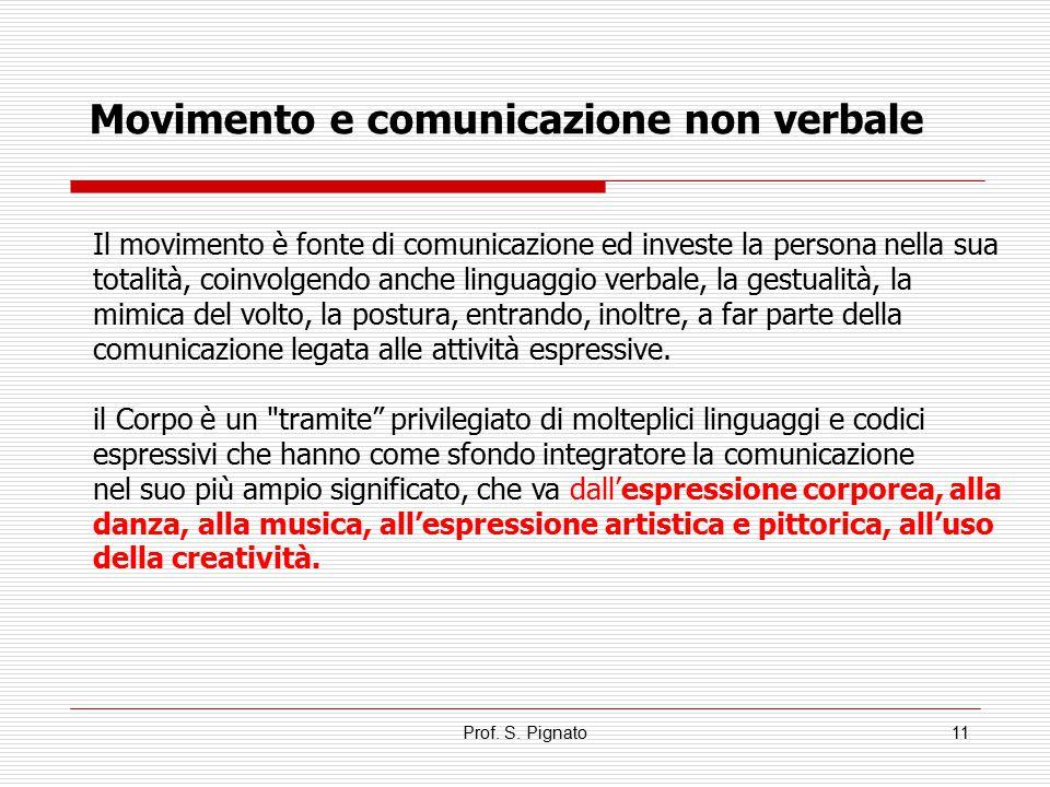 Movimento e comunicazione non verbale