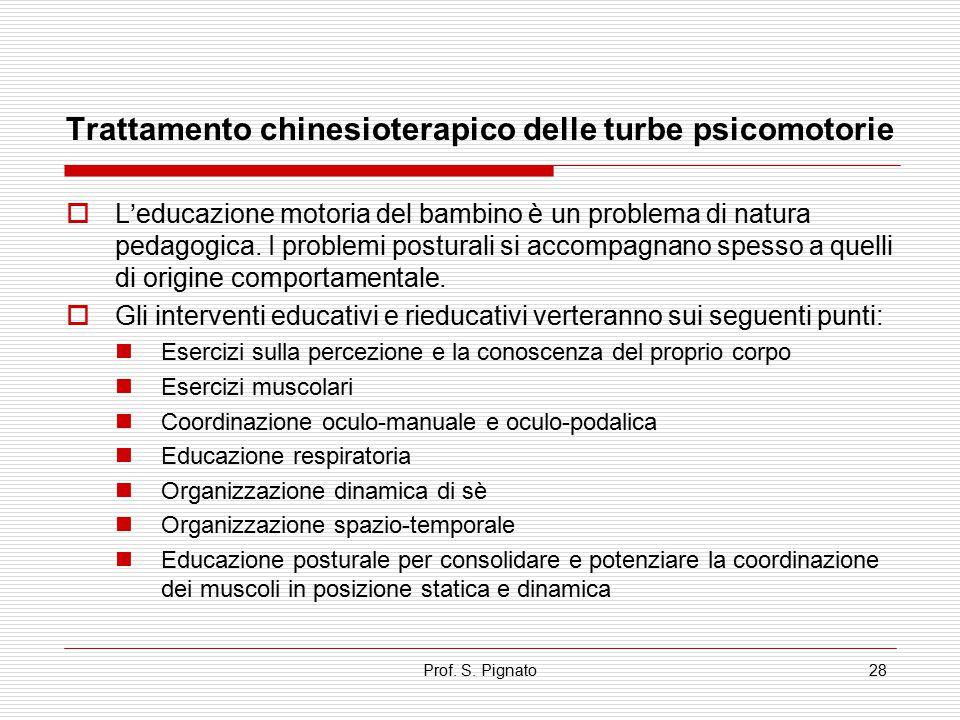 Trattamento chinesioterapico delle turbe psicomotorie