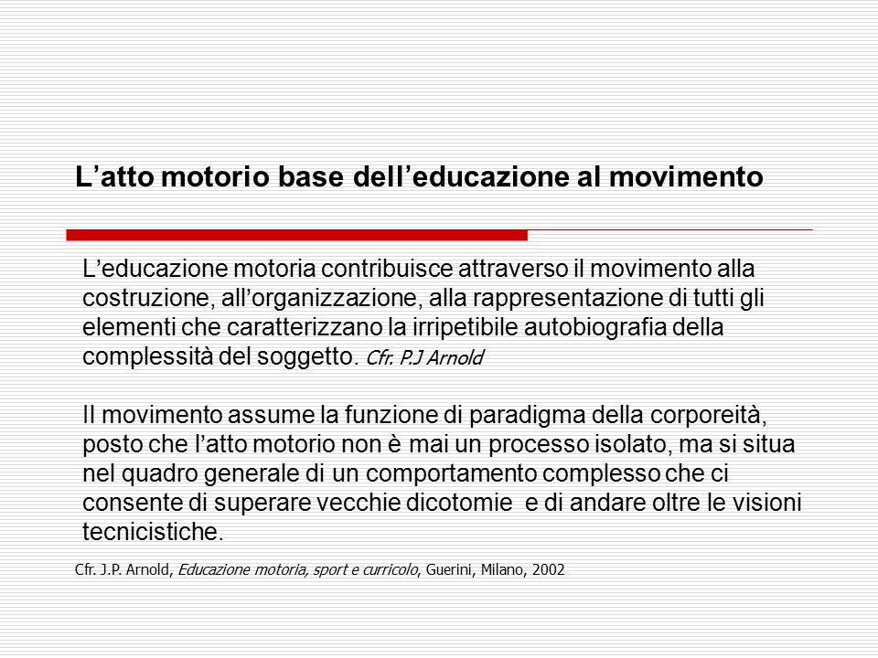 L'atto motorio base dell'educazione al movimento