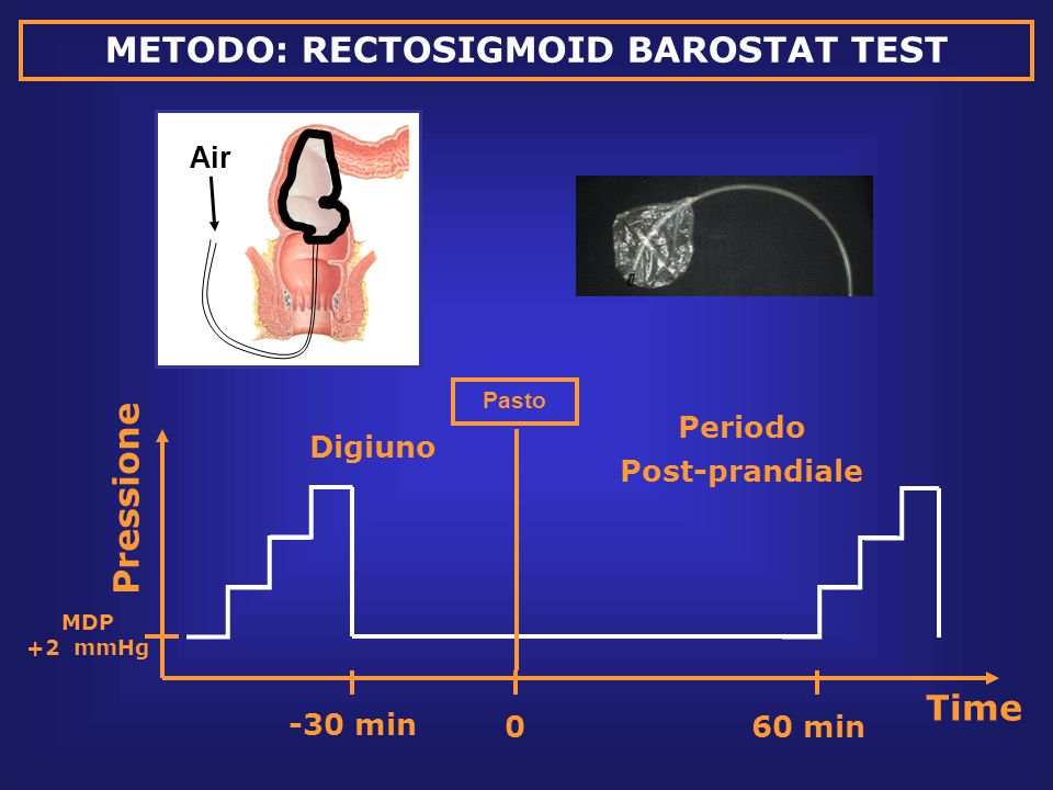 METODO: RECTOSIGMOID BAROSTAT TEST