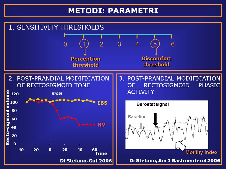 METODI: PARAMETRI SENSITIVITY THRESHOLDS 1 2 3 4 5 6
