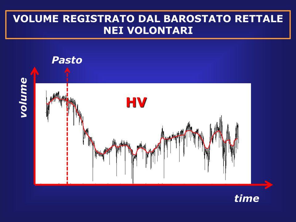 VOLUME REGISTRATO DAL BAROSTATO RETTALE NEI VOLONTARI