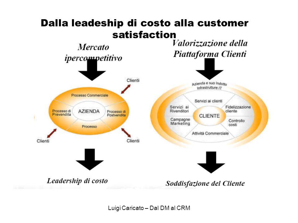 Dalla leadeship di costo alla customer satisfaction