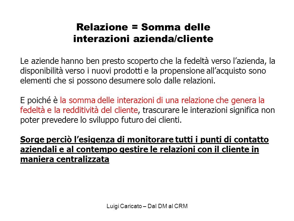 Relazione = Somma delle interazioni azienda/cliente