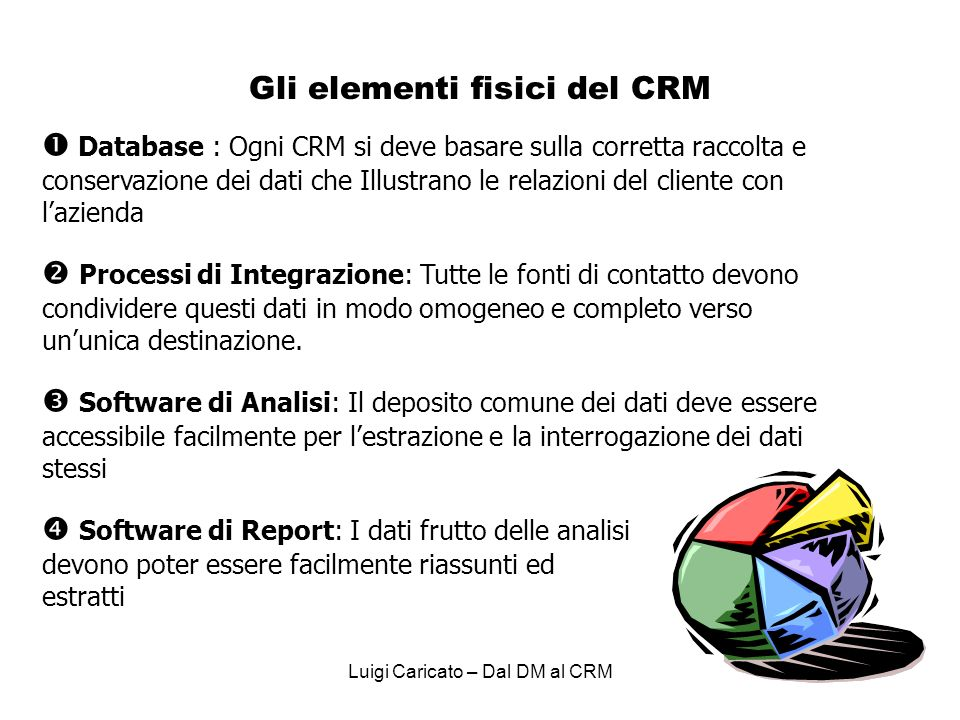 Gli elementi fisici del CRM