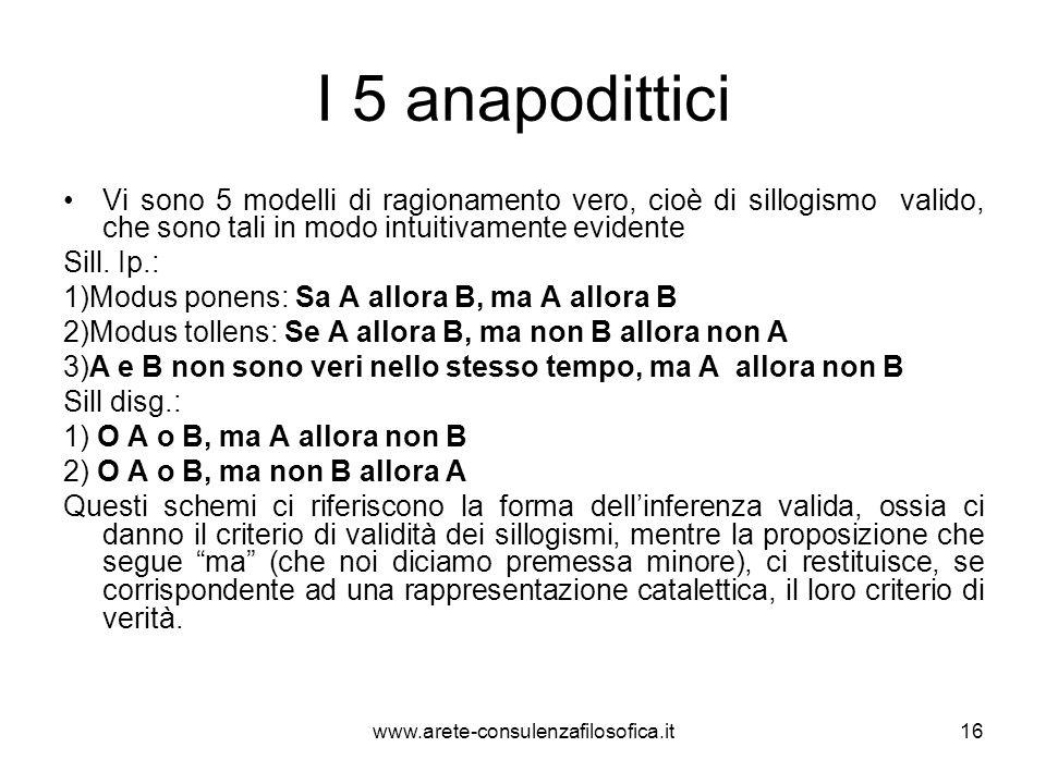 I 5 anapodittici Vi sono 5 modelli di ragionamento vero, cioè di sillogismo valido, che sono tali in modo intuitivamente evidente.