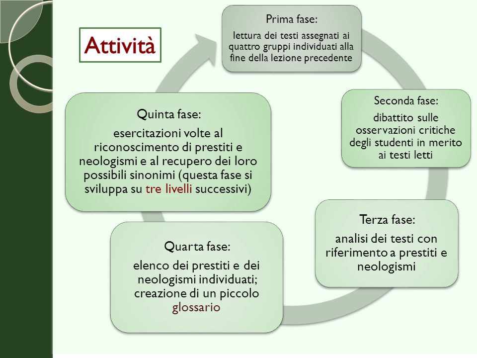 analisi dei testi con riferimento a prestiti e neologismi