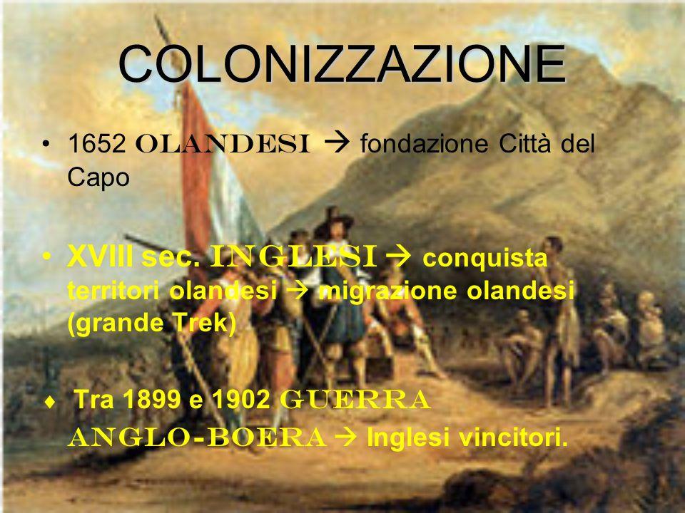 COLONIZZAZIONE 1652 Olandesi  fondazione Città del Capo. XVIII sec. Inglesi  conquista territori olandesi  migrazione olandesi (grande Trek)