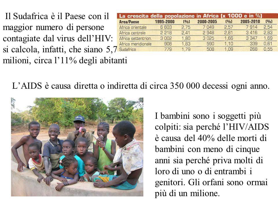 Il Sudafrica è il Paese con il maggior numero di persone contagiate dal virus dell'HIV: si calcola, infatti, che siano 5,7 milioni, circa l'11% degli abitanti
