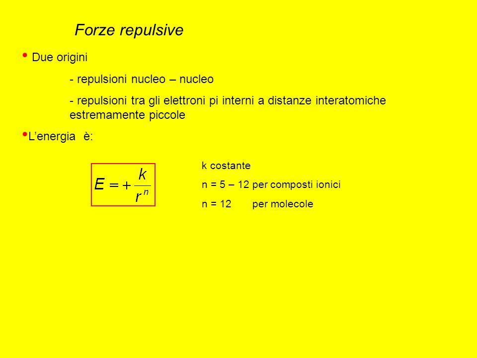 Forze repulsive Due origini - repulsioni nucleo – nucleo
