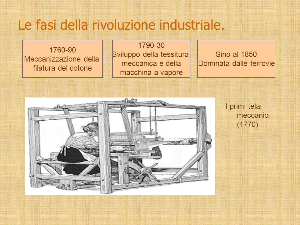 Le fasi della rivoluzione industriale.
