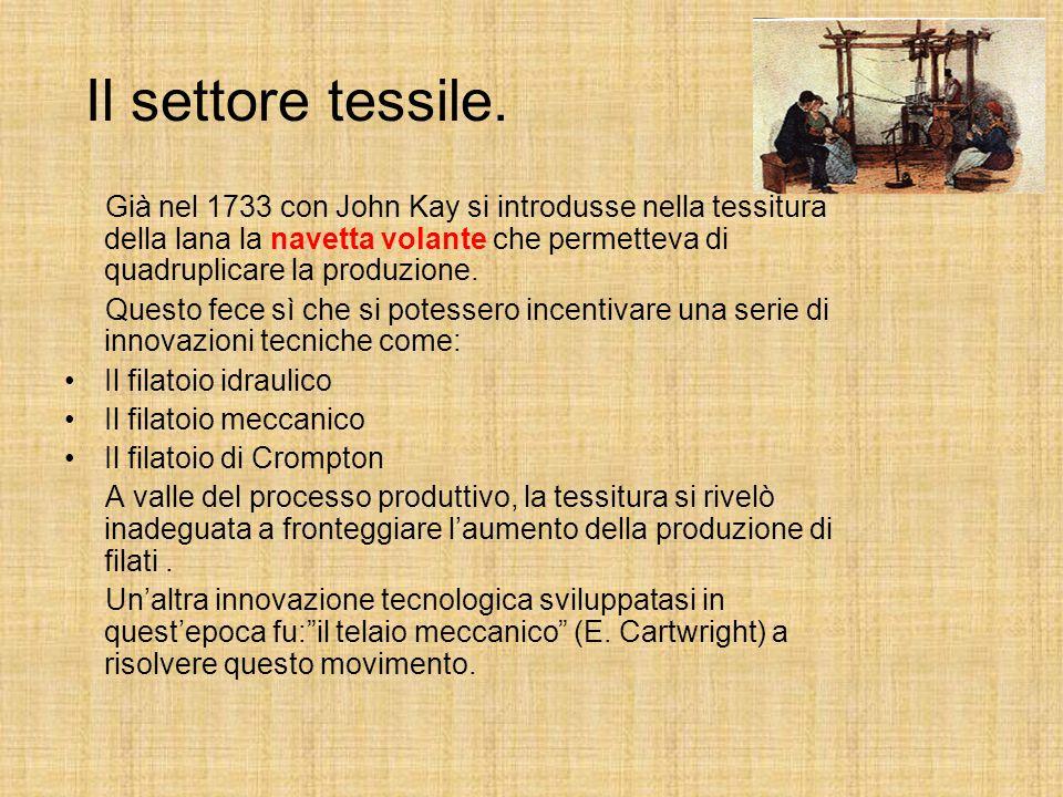 Il settore tessile.
