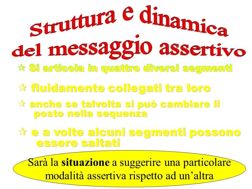 del messaggio assertivo