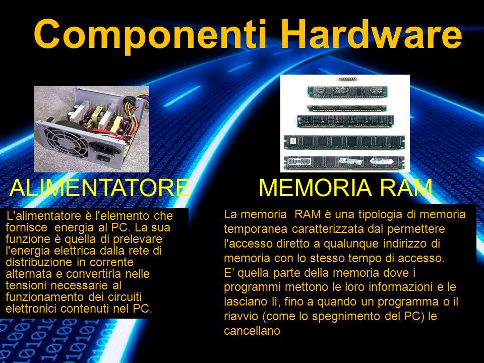 Componenti Hardware ALIMENTATORE MEMORIA RAM