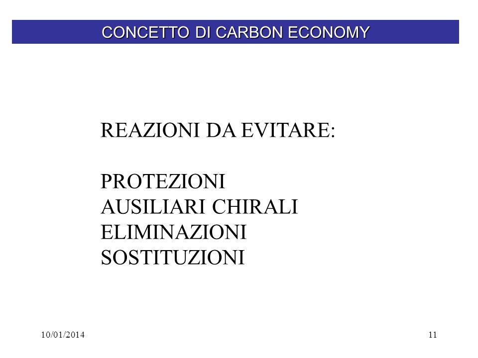 CONCETTO DI CARBON ECONOMY