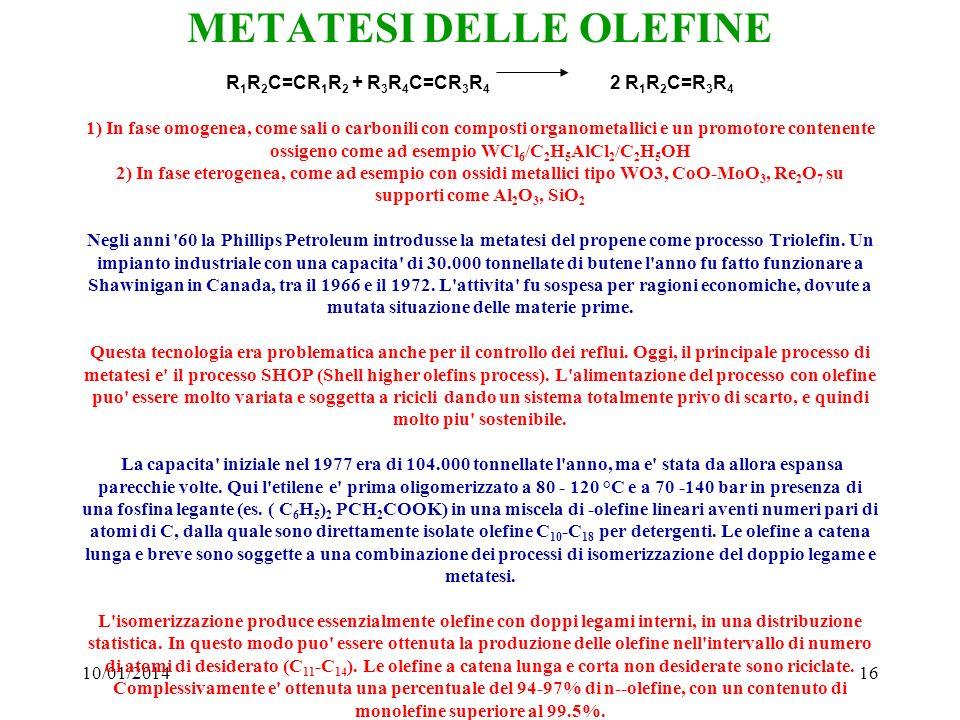 METATESI DELLE OLEFINE R1R2C=CR1R2 + R3R4C=CR3R4