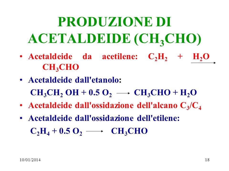 PRODUZIONE DI ACETALDEIDE (CH3CHO)