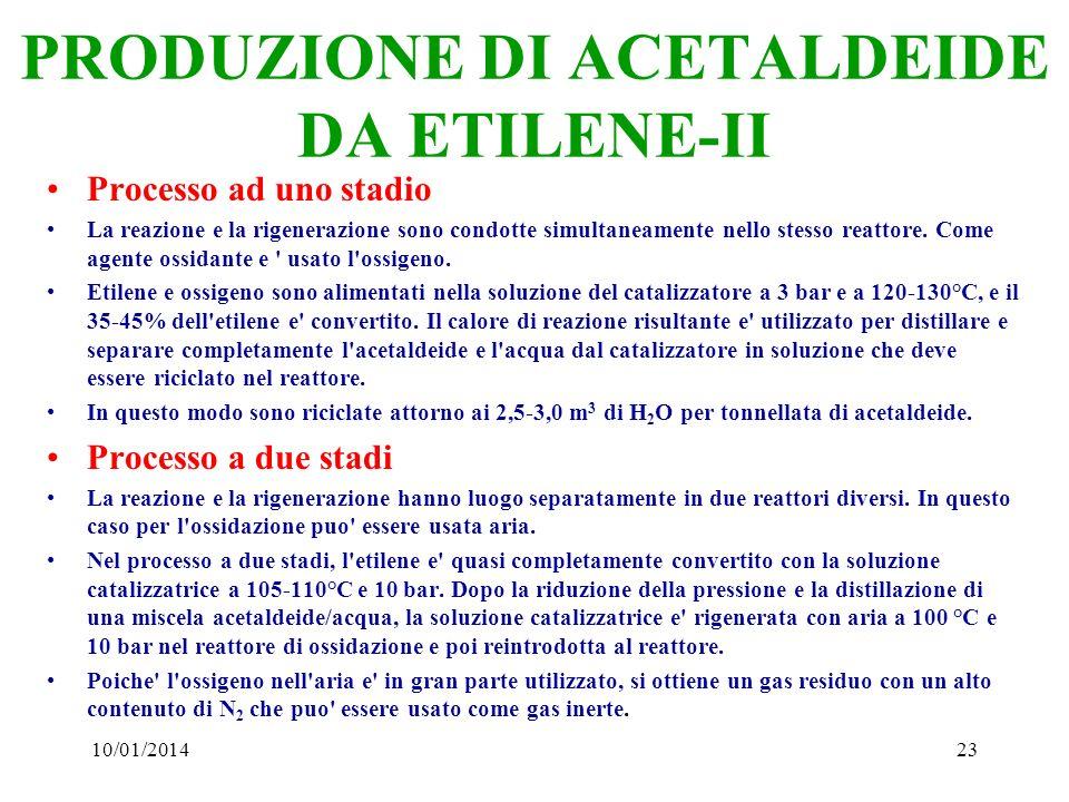 PRODUZIONE DI ACETALDEIDE DA ETILENE-II