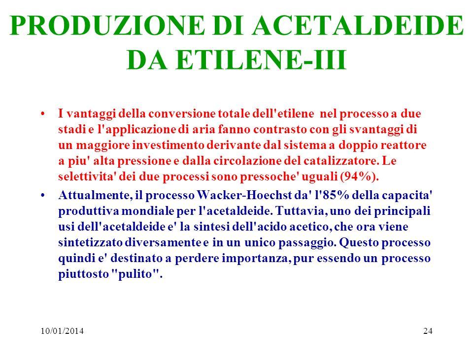 PRODUZIONE DI ACETALDEIDE DA ETILENE-III