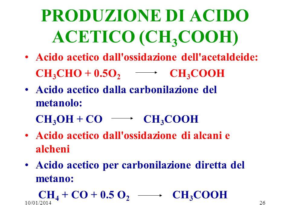 PRODUZIONE DI ACIDO ACETICO (CH3COOH)