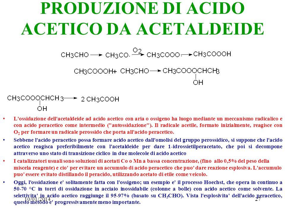 PRODUZIONE DI ACIDO ACETICO DA ACETALDEIDE