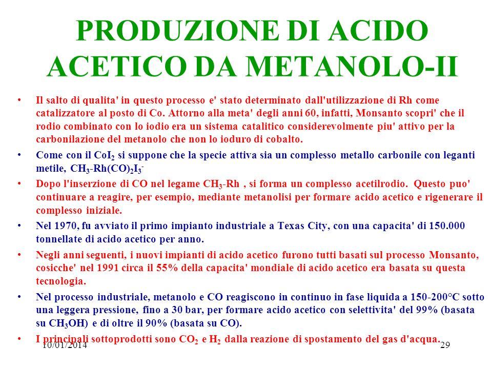 PRODUZIONE DI ACIDO ACETICO DA METANOLO-II