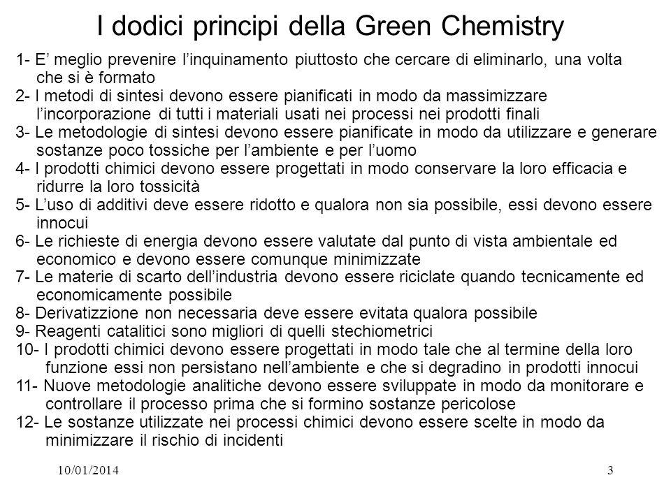 I dodici principi della Green Chemistry
