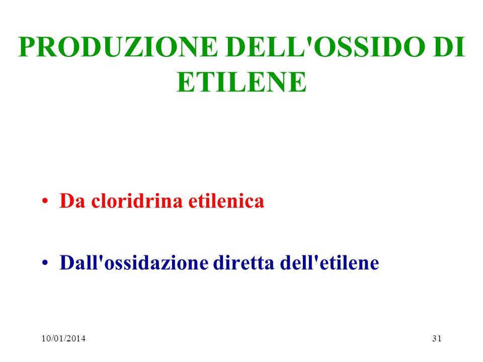 PRODUZIONE DELL OSSIDO DI ETILENE