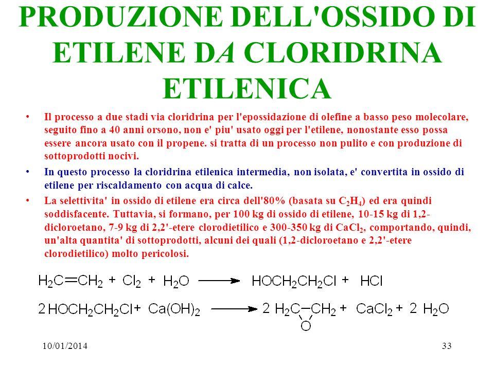 PRODUZIONE DELL OSSIDO DI ETILENE DA CLORIDRINA ETILENICA