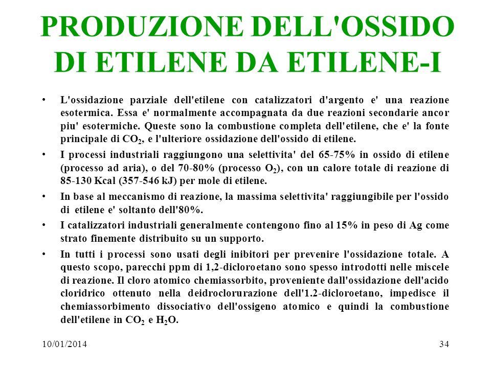 PRODUZIONE DELL OSSIDO DI ETILENE DA ETILENE-I
