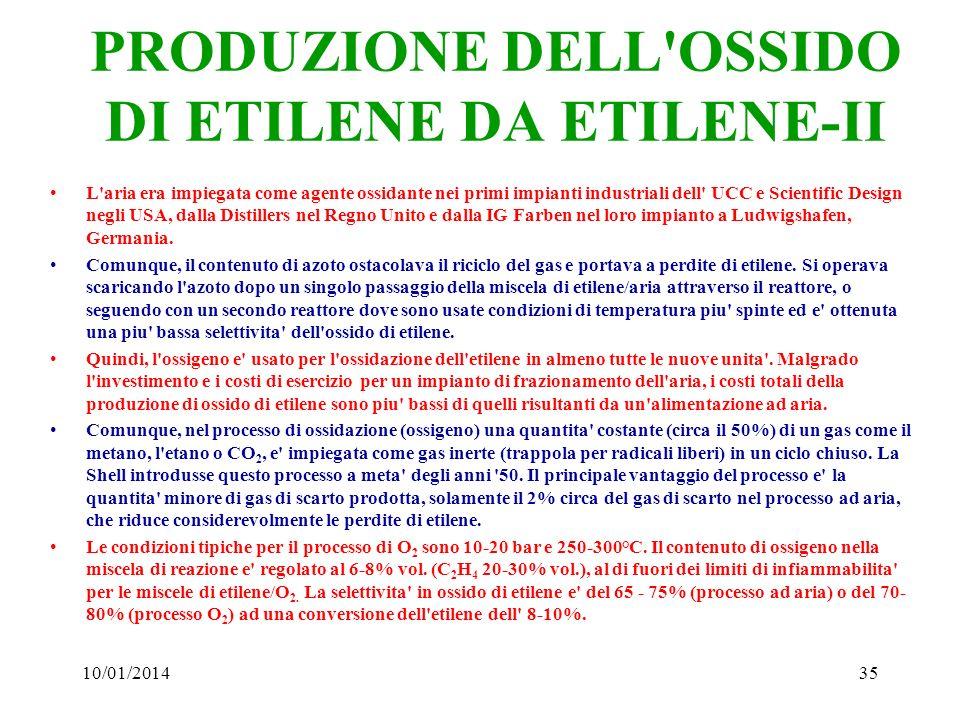 PRODUZIONE DELL OSSIDO DI ETILENE DA ETILENE-II