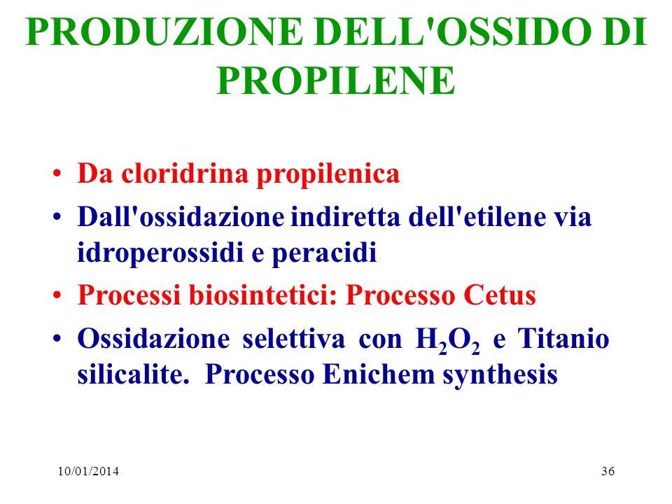 PRODUZIONE DELL OSSIDO DI PROPILENE