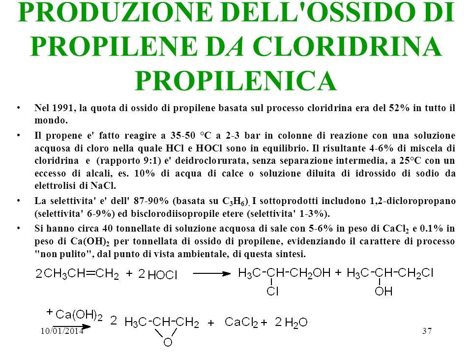 PRODUZIONE DELL OSSIDO DI PROPILENE DA CLORIDRINA PROPILENICA