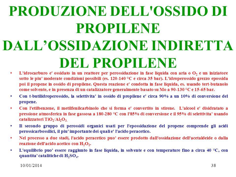 PRODUZIONE DELL OSSIDO DI PROPILENE DALL'OSSIDAZIONE INDIRETTA DEL PROPILENE