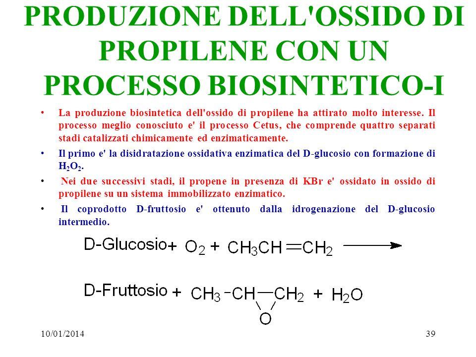 PRODUZIONE DELL OSSIDO DI PROPILENE CON UN PROCESSO BIOSINTETICO-I