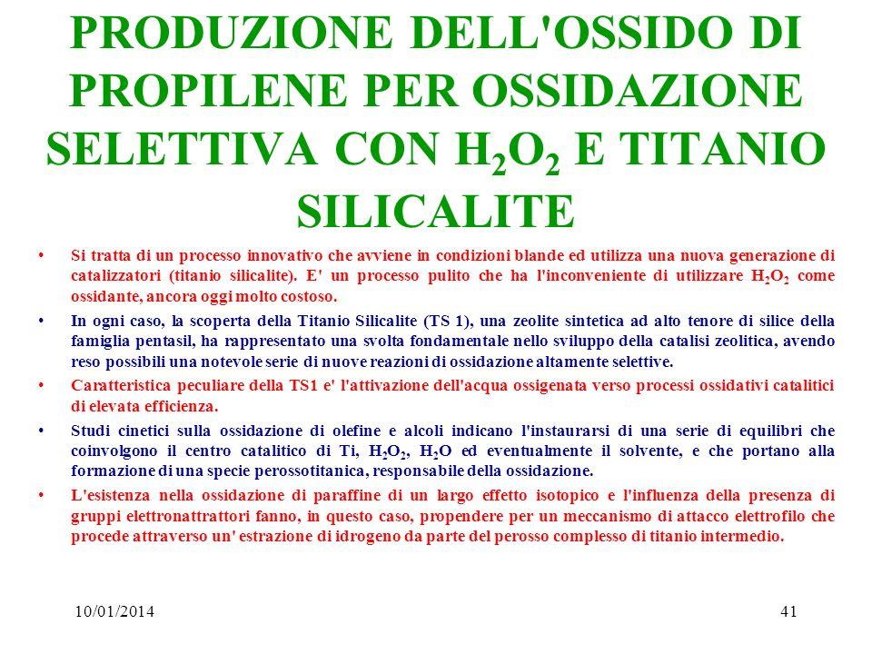 PRODUZIONE DELL OSSIDO DI PROPILENE PER OSSIDAZIONE SELETTIVA CON H2O2 E TITANIO SILICALITE